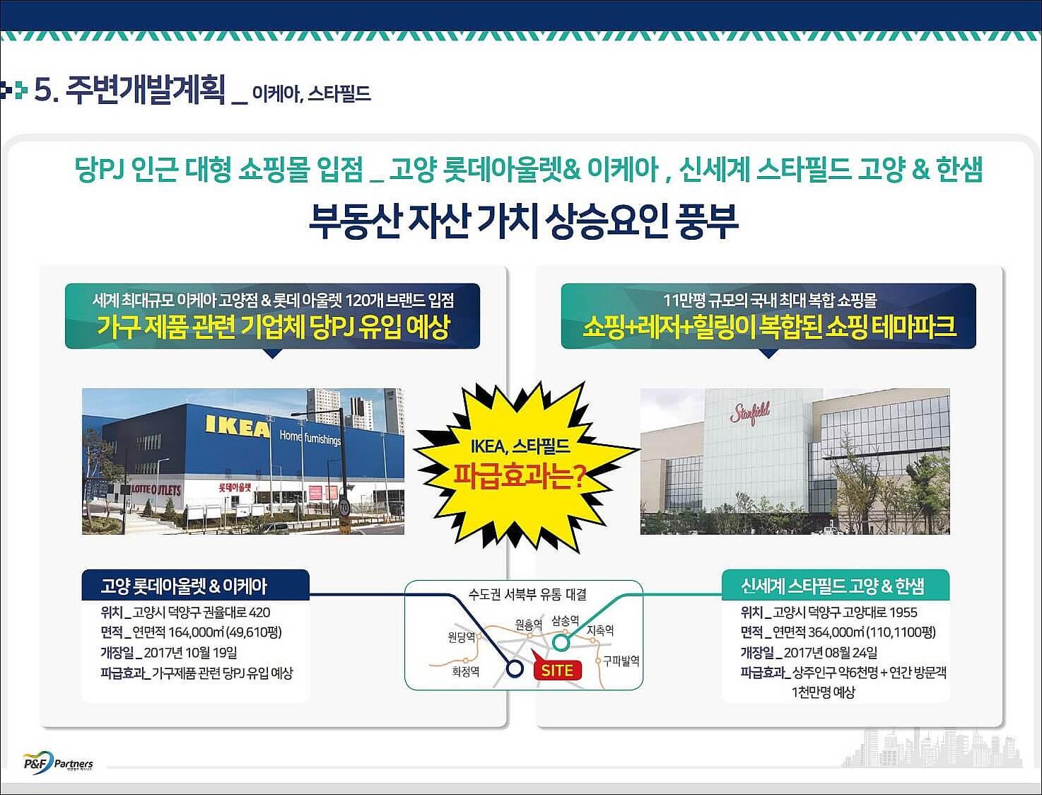 원흥 지식산업센터_개발계획1