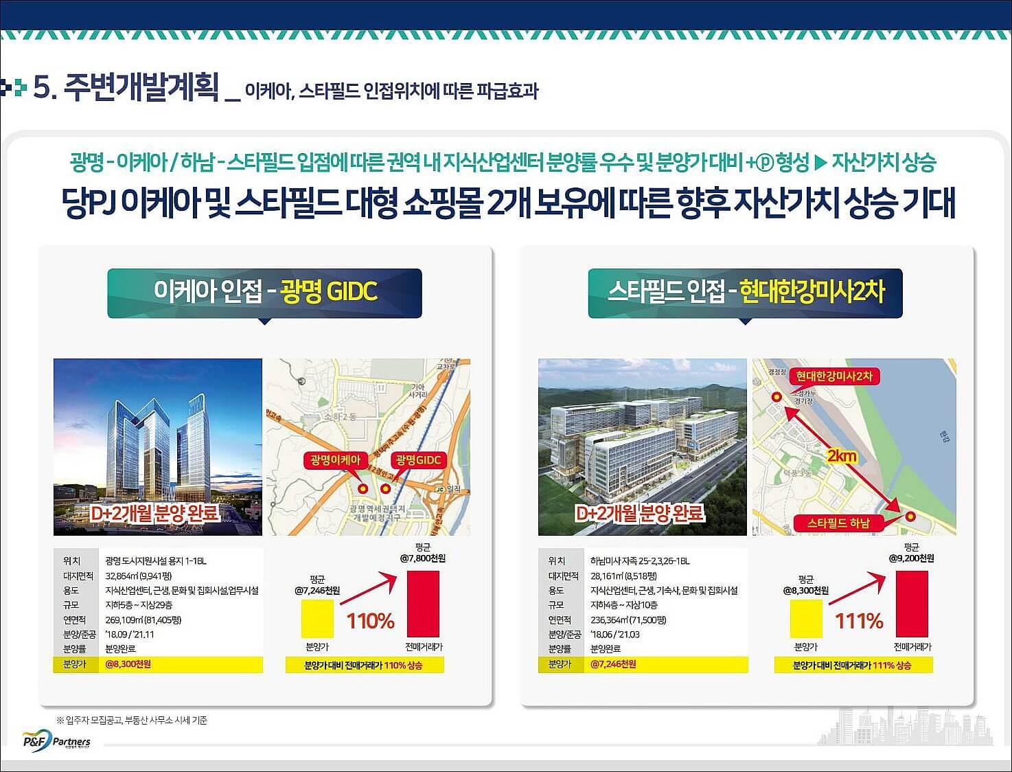 원흥 지식산업센터_개발계획2