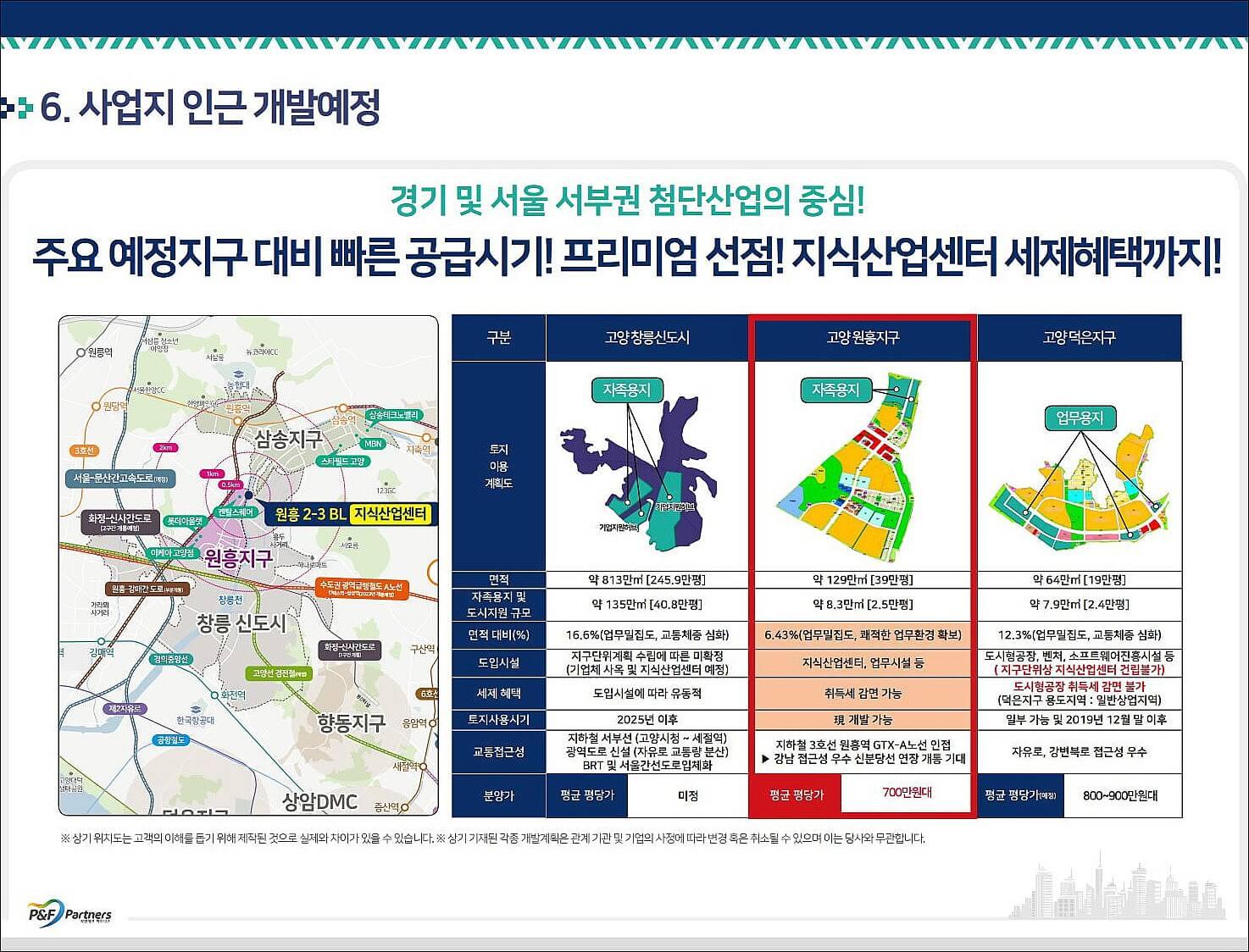 원흥 지식산업센터_개발계획4