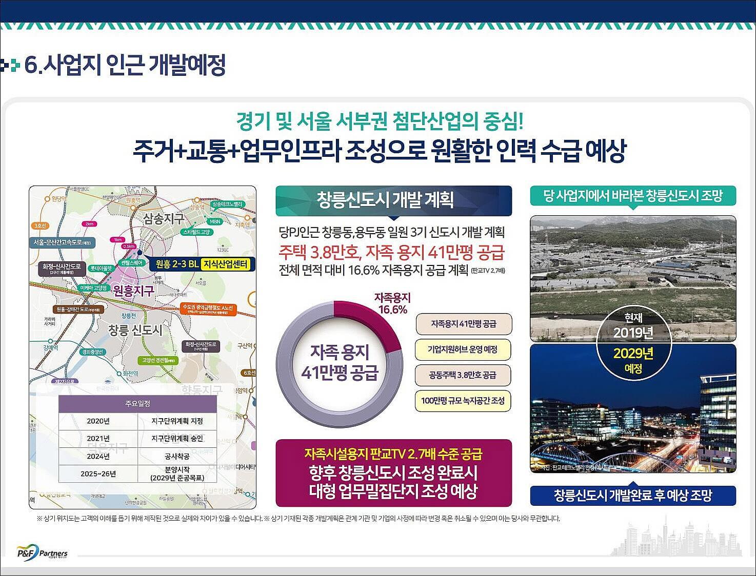 원흥 지식산업센터_개발계획5