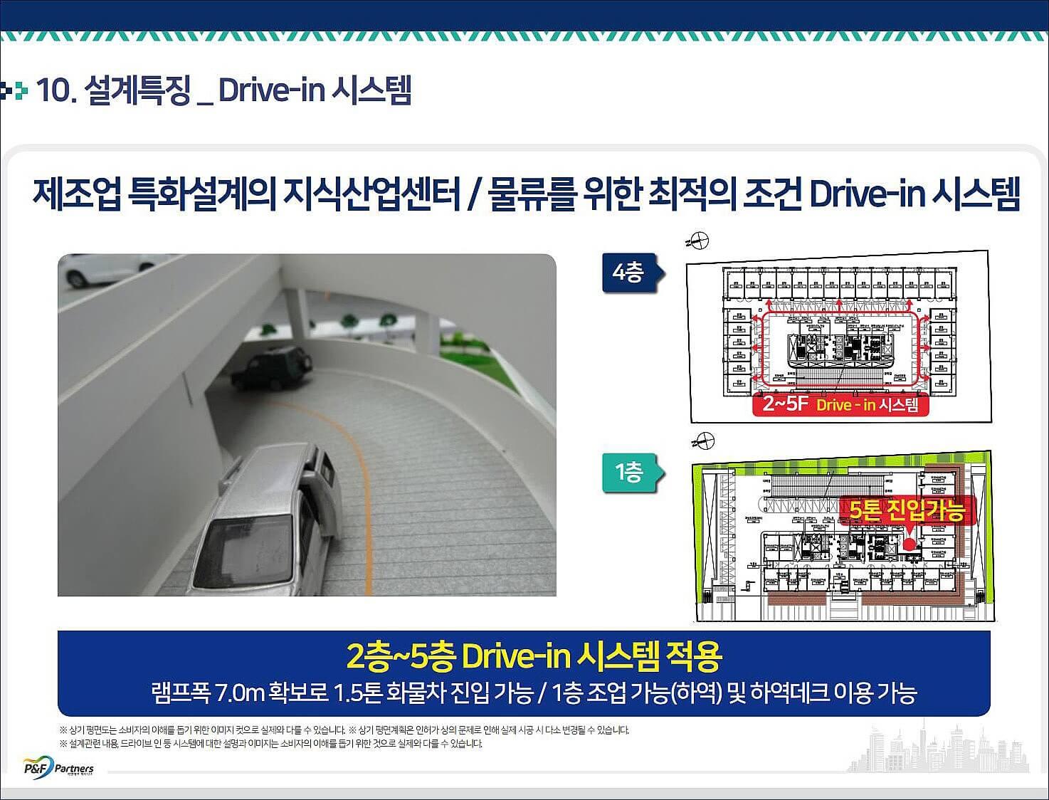 원흥 지식산업센터_특화설계1